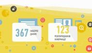 В Украине приняли закон об открытых данных