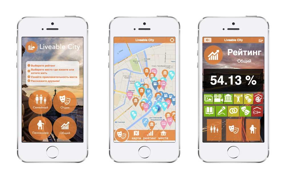 Скриншоты Liveable City